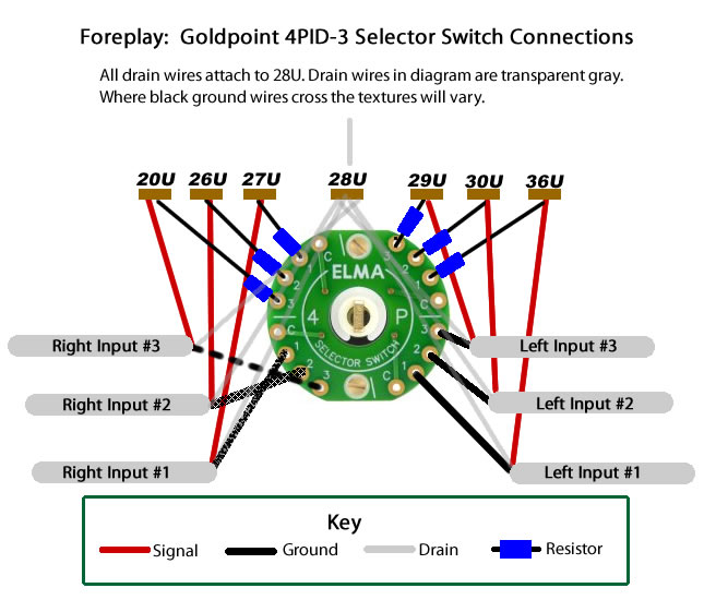 GoldPt_4P_Switch_Terminals_1 bottlehead foreplay iii and goldpoint selector switch and selector switch wiring diagram at soozxer.org