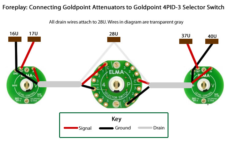 Audio DIY Foreplay Goldpoint