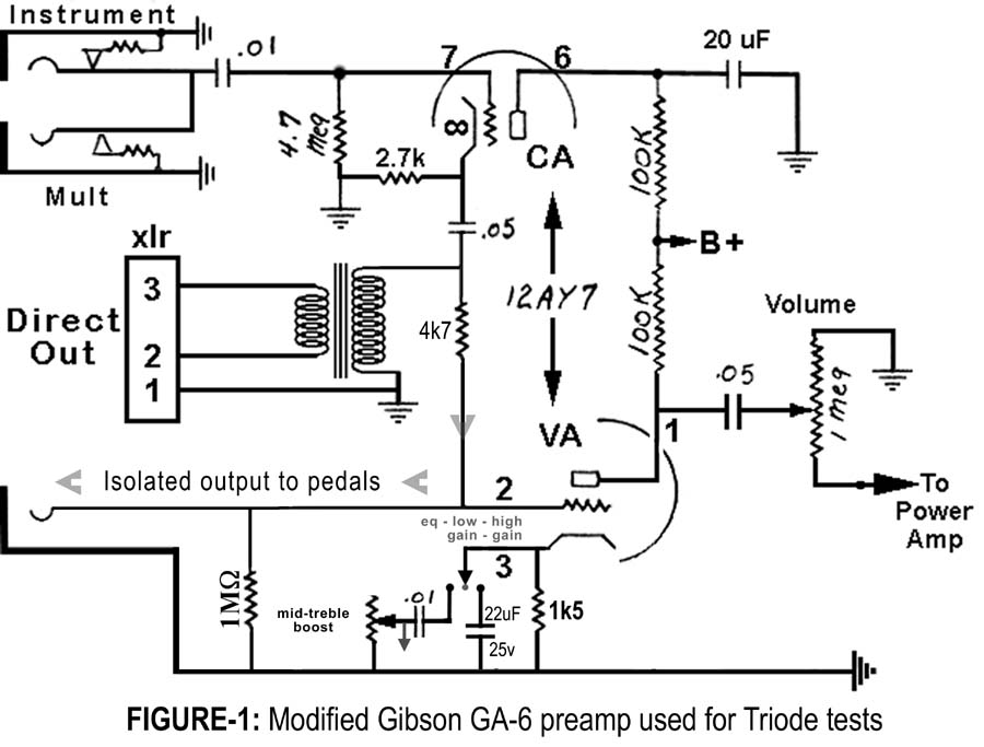 Amplification Primer: The Sound of Vacuum Tubes